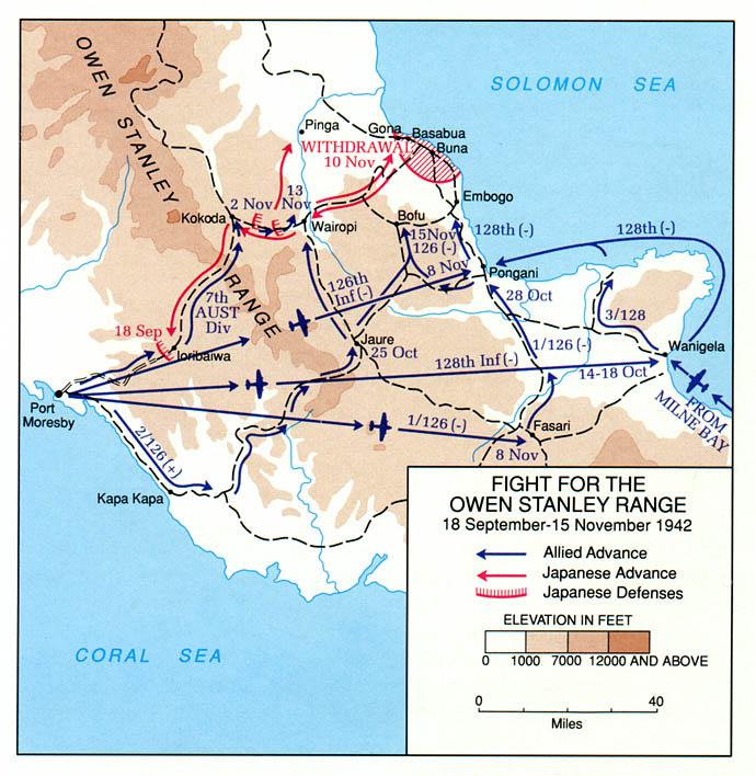 axelmakterna och de allierade under andra världskriget